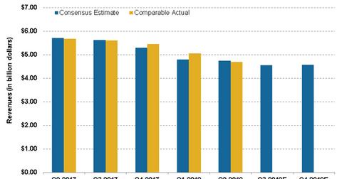 uploads/2018/08/sales-estimates-2-2.png