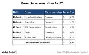 uploads/2016/07/Broker-Recommendations-3-1.jpg