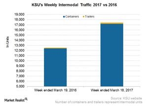 uploads/2017/03/KSU-Intermodal-4-1.png
