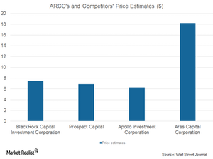 uploads/2017/08/ARCC-and-comp.-price-estimates-1.png