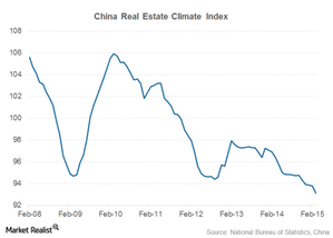 uploads/2015/04/real-estate-climate-index1.png