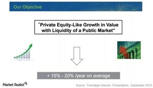 uploads///transdigm private equity