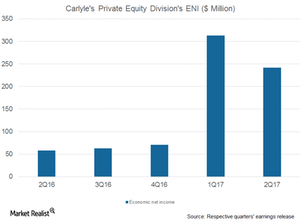 uploads/2017/08/CG-private-equity-ENI-1.png