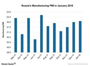 uploads/2018/02/Russias-Manufacturing-PMI-in-January-2018-2018-02-21-1.jpg