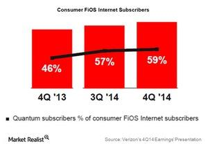 uploads/2015/03/Telecom-Verizon-consumer-fios-quantum-4Q141.jpg