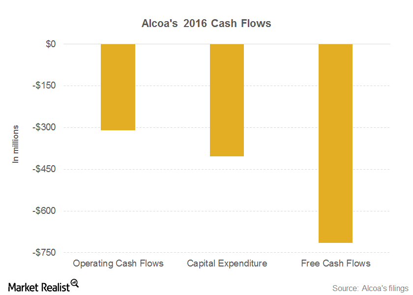 uploads///part  cash flows