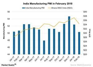 uploads/2018/03/India-Manufacturing-PMI-in-February-2018-2018-03-19-1.jpg