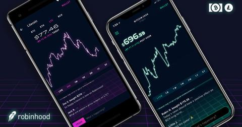 what-crypto-exchange-does-robinhood-use-1600087532118.jpg