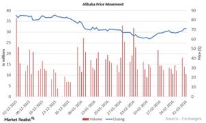 uploads///Alibaba Price