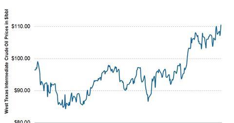 uploads/2013/09/2013.09.08-WTI-Crude-ST.jpg