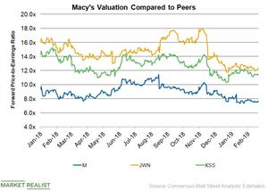 uploads///M Valuation