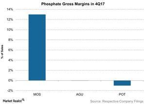 uploads///Phosphate Gross Margins in Q