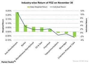 uploads/2015/12/Industry-wise-Return-of-FEZ-on-November-30-2015-12-011.jpg