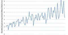 uploads///China Soybean Imports
