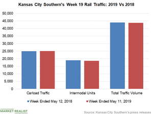 uploads/2019/05/Chart-5-KSU-1.png