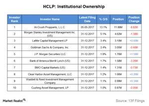 uploads/2018/02/institutional-ownership-2-1.jpg