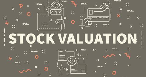 uploads/2019/11/Fundamental-stock-valuation.jpeg