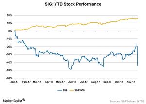 uploads///SIG Stock