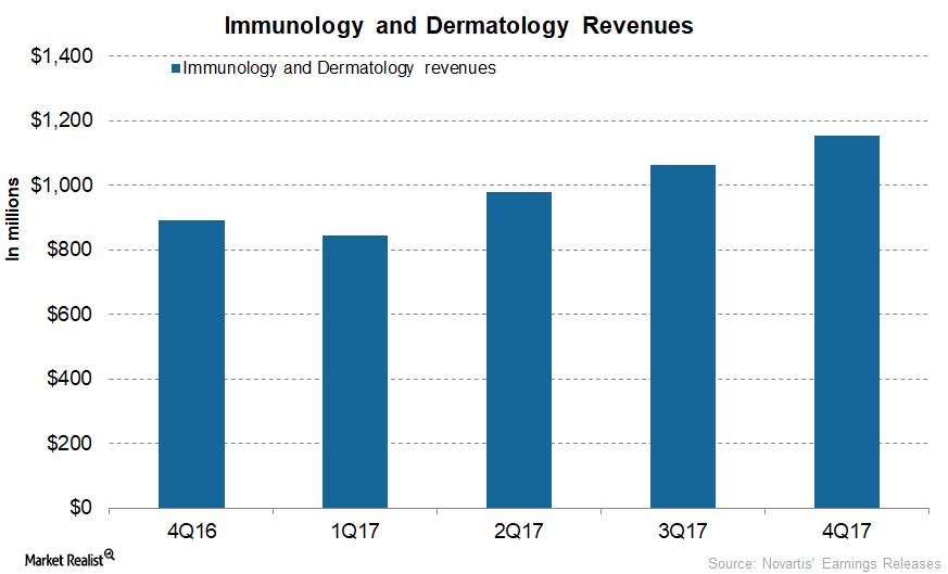 uploads///Immunology
