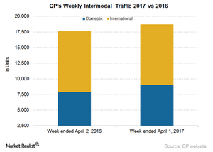 uploads/2017/04/CP-Intermodal-1.png