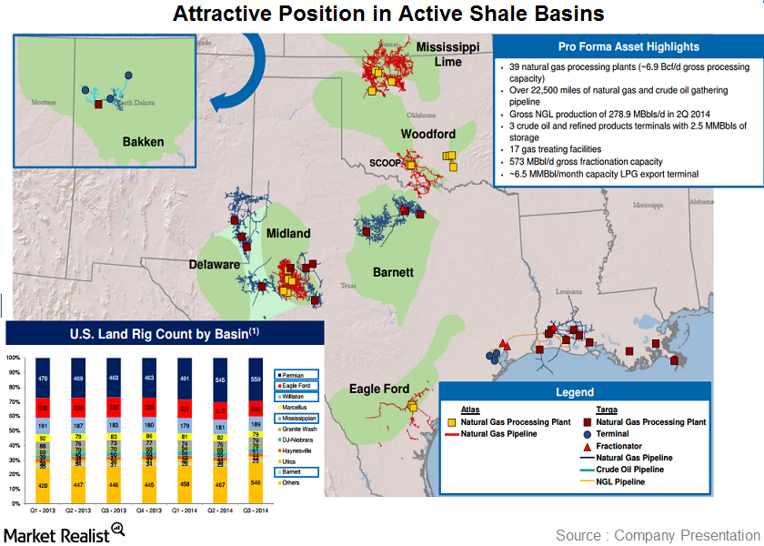 uploads///attractive basin positions