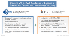 uploads///Celgene acquires