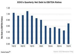 uploads/2015/06/Net-debt-to-EBITDA1.jpg