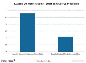 uploads/2016/04/kuwaits-production1.png