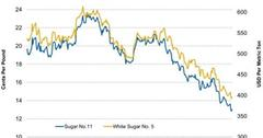 uploads///Sugar Commodities Prices