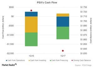 uploads/2017/06/Cash-flow-2-1.jpg