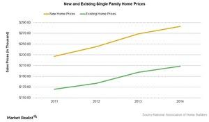 uploads/2015/12/Single-home-price1.jpg