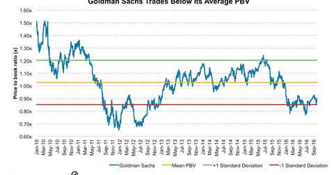 uploads/2016/10/GS-PBV-1.png