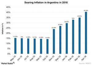 uploads/2017/04/Soaring-Inflation-in-Argentina-in-2016-2017-04-27-1.jpg