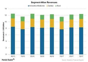 uploads/2018/01/Chart-002-Segment-Revenues-1.jpg