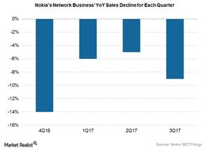 uploads/2017/12/Nokias-network-unit-quarterly-sales-decline-1.png