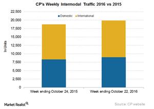 uploads/2016/10/CP-Intermodal-4-1.png