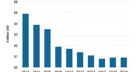 uploads/2018/08/Debt.png