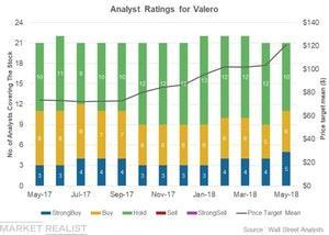 uploads/2018/05/Analyst-ratings-9-1.jpg