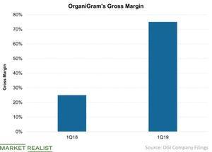 uploads/2019/01/OrganiGrams-Gross-Margin-2019-01-28-1.jpg