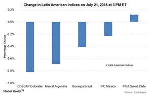 uploads/2016/07/Latin-july-21-1.png