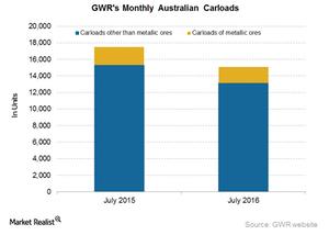 uploads/2016/08/GWR-Australian-2-1.png