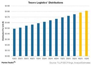 uploads/2015/10/tesoro-logistics-distributions1.jpg