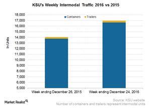 uploads/2016/12/KSU-Intermodal-4-1.png