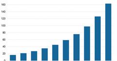 uploads///IDC Data Generation