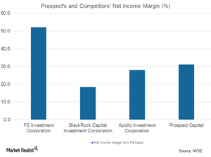 uploads///net income mar