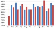 uploads///Chart  Traffic