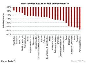 uploads/2015/12/Industry-wise-Return-of-FEZ-on-December-18-2015-12-201.jpg