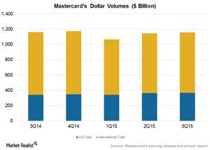 uploads/2015/12/Dollar-volumes1.png