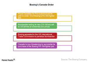 uploads/2017/06/Boeing-canada-order-1.png