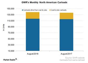 uploads/2017/09/GWR-NA-1.png